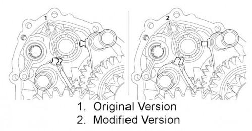 Gear-Selector-Versions.jpg