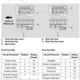 Trophy-SE-Fuseboxes